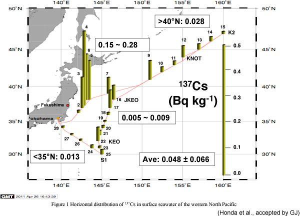 セシウム 海洋 濃度 - Google 検索