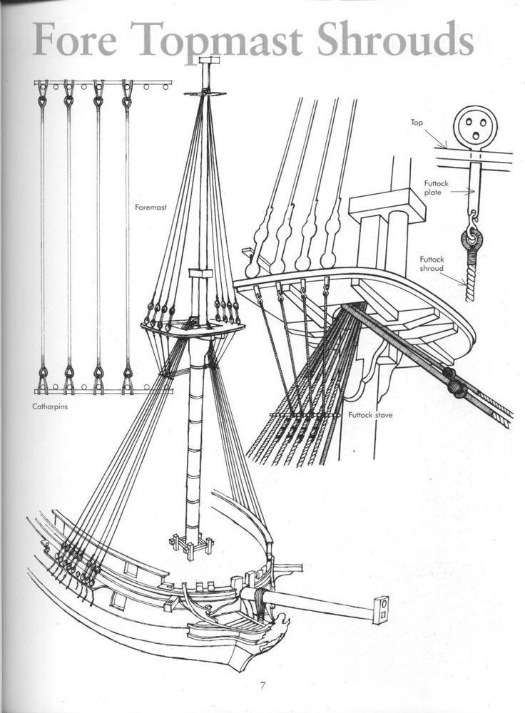Постройка Черной Жемчужины (облегченная версия) — Каропка.ру — стендовые модели, военная миниатюра