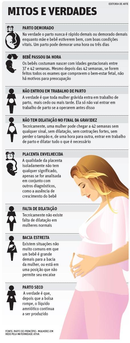 Mitos e verdades da gravidez
