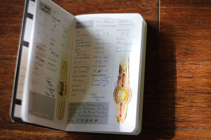 "Genius. ""Humidor Notes // Serious cigar aficionados like to keep track of what they're smoking—and Humidor Notes are perfect for the job. In addition to a built-in ruler and cigar ring gauge, these pocket-sized journals feature pages with spots for recording everything from the brand and price to the weather and what you drank with it, as well as a glue dot for attaching the band."" Via Uncrate"
