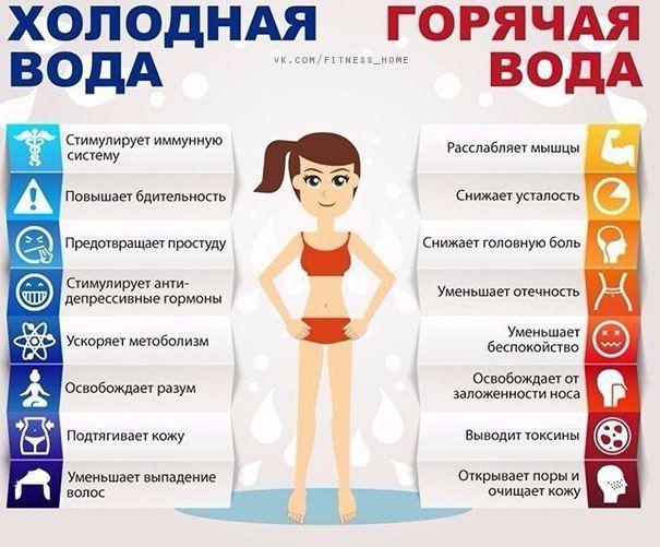 #полезно_знать@just_fitness