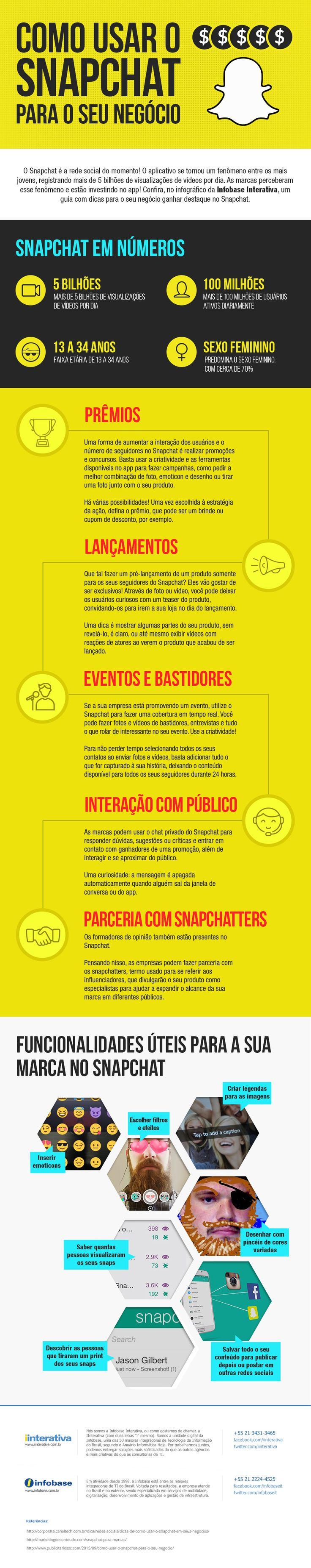 Infográfico – Como usar o Snapchat para o seu negócio…