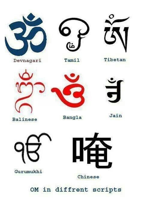 Ohm in different scripts, om, ohm,