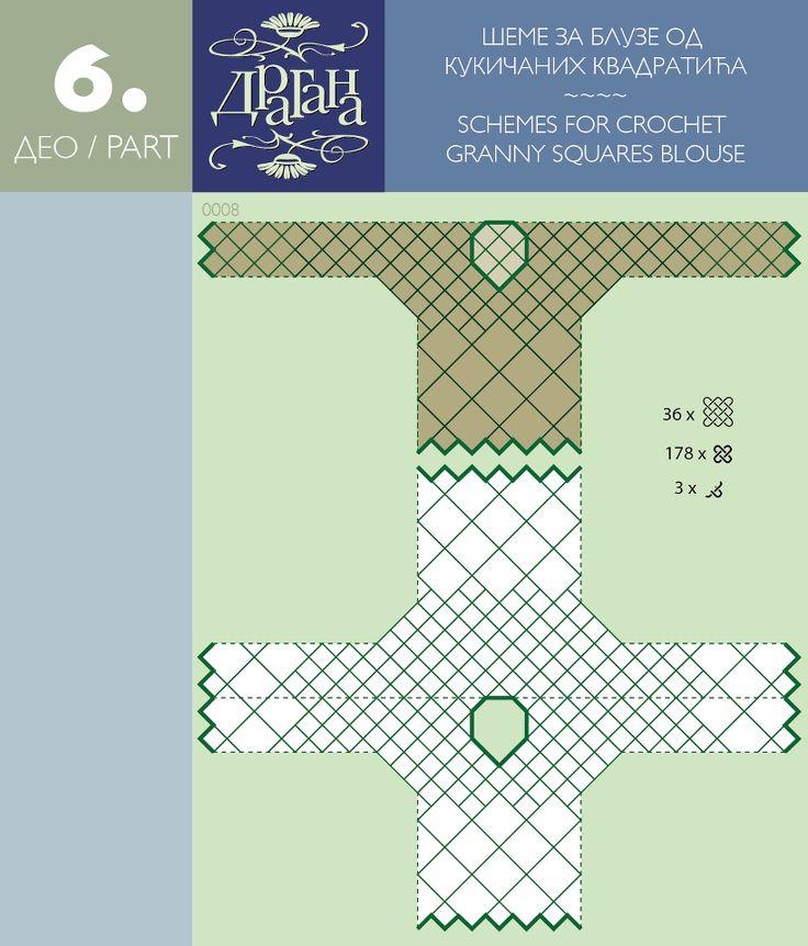 Positioning diagram to make a cochet motif top --- Todo para Crear ... : todo par crear con cuadrados en crochet moldes 1y 2 ----#9