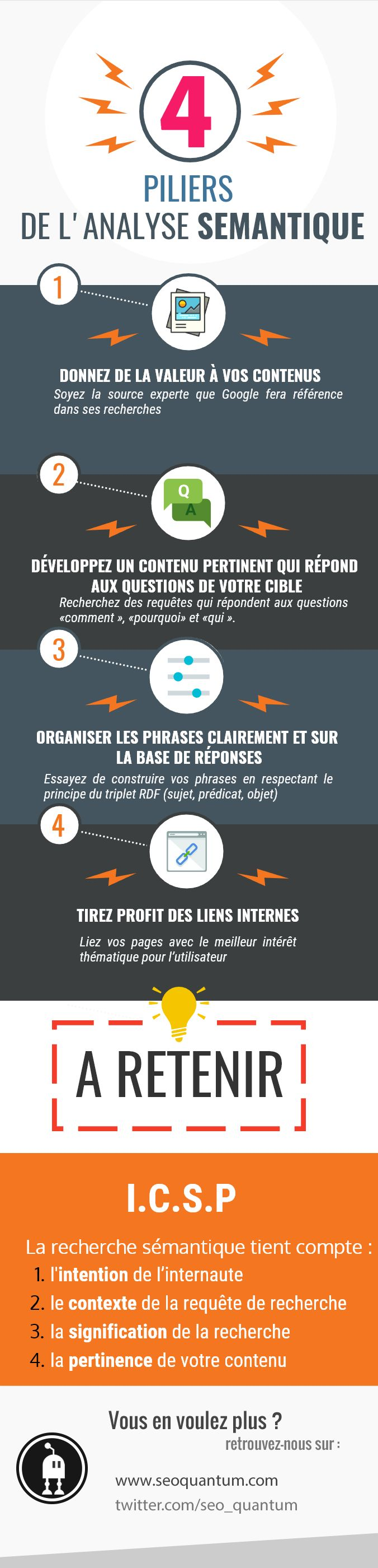 infographie-analyse-semantique