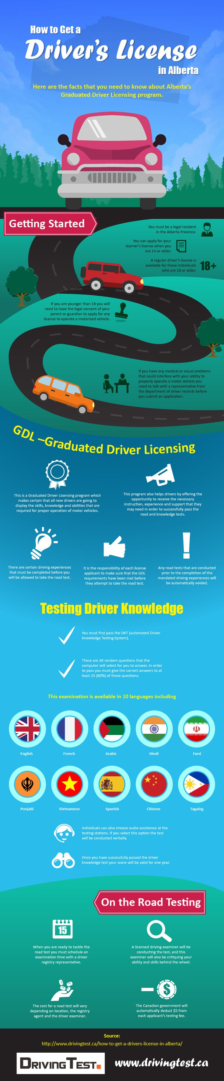 Free online Alberta driving test and Alberta learners test for Class 7 Questions and Answers, We offer free practice for signs and traffic rules test.