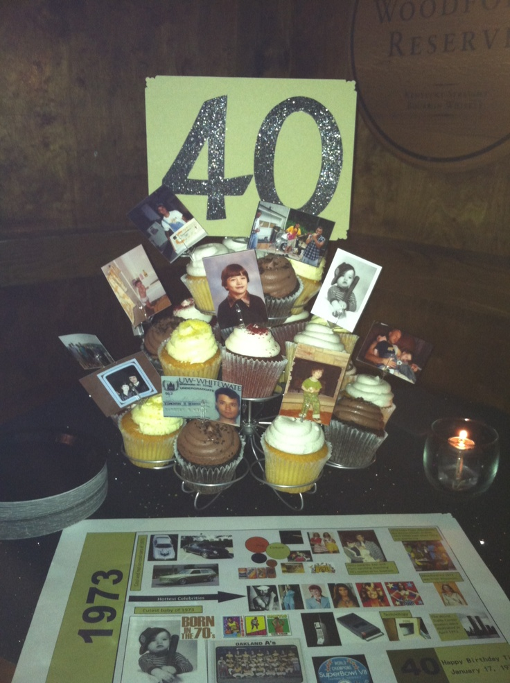 Manly Cake Table For 40th Birthday People I Admire