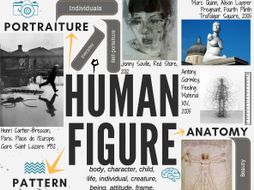 HUMAN FIGURE - theme mind-map interactive with artist links - AQA GCSE ESA 2018 by amimamim - Teaching Resources - Tes
