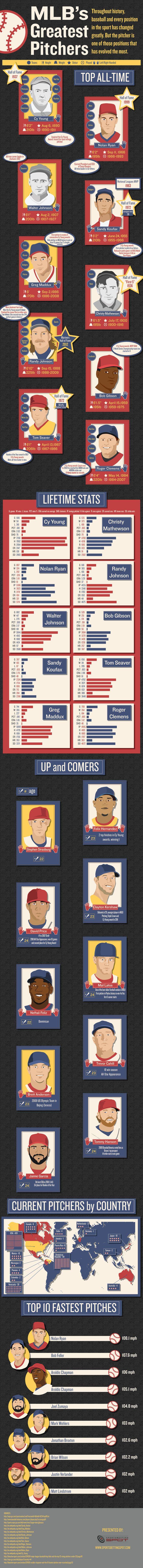65 best baseball images on pinterest info graphics infographic