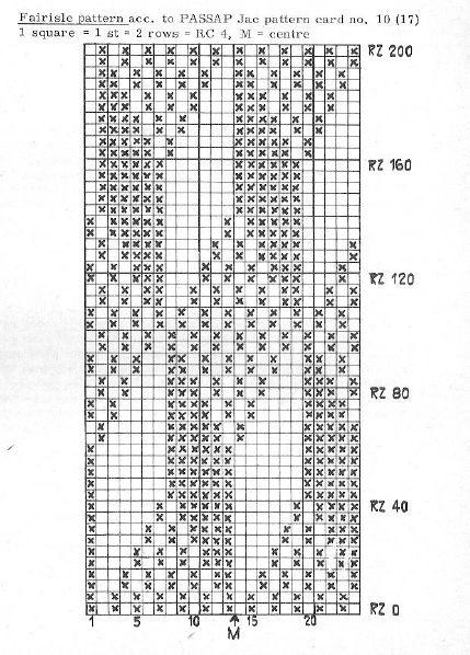 Jac pattern 10, model book 20 pattern 2169