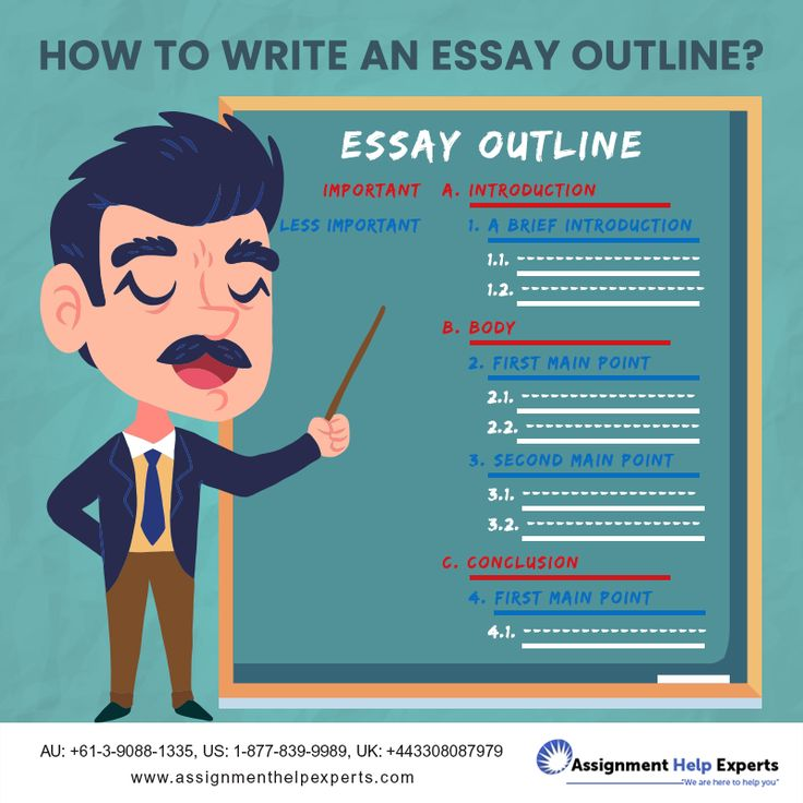help writing an outline for an essay An outline is the road map of your essay in which you list the arguments and subtopics in a logical order a good outline is an important element in writing a good paper an outline helps to target your research areas, keep you within the scope without going off-track, and it can also help to keep your argument in good order when writing the.