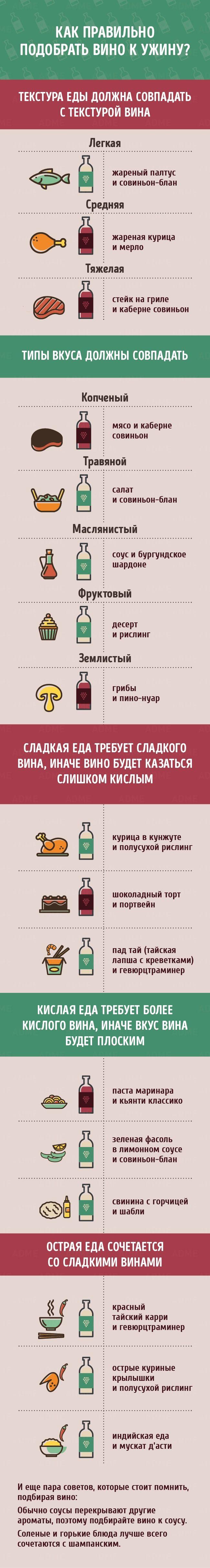 Гид по кухне и готовке от AdMe.ru