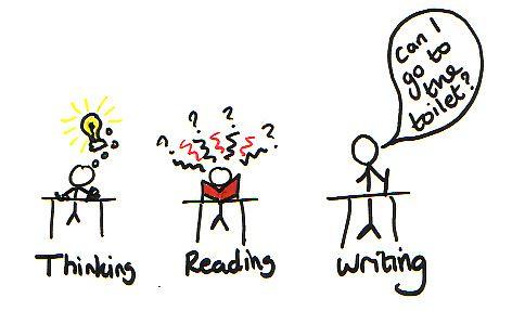 Dyslexia at home: Βασικό ερωτηματόλογιο Δυσλεξίας (Α' μέρος).