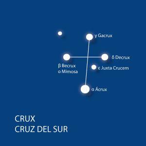 Las constelaciones más fáciles de reconocer en el cielo: Cruz del Sur