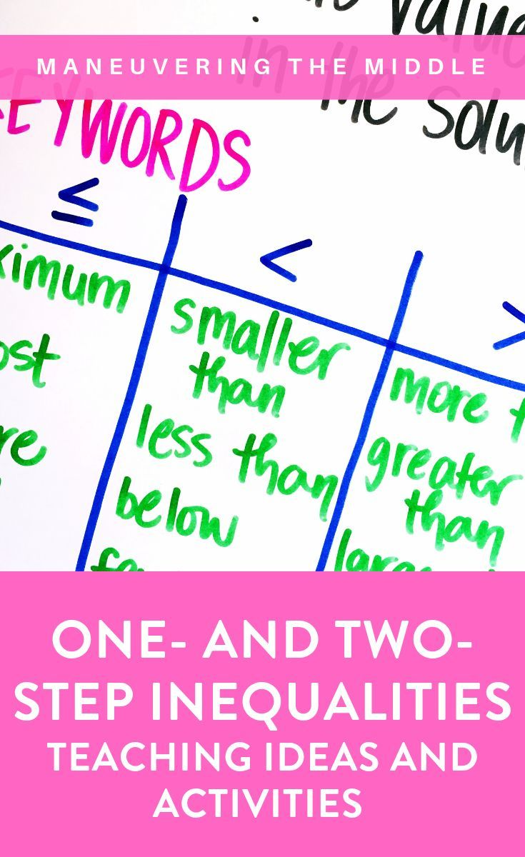 How To Teach One And Two Step Inequalities Maths Activities Middle School Teaching Middle School Math