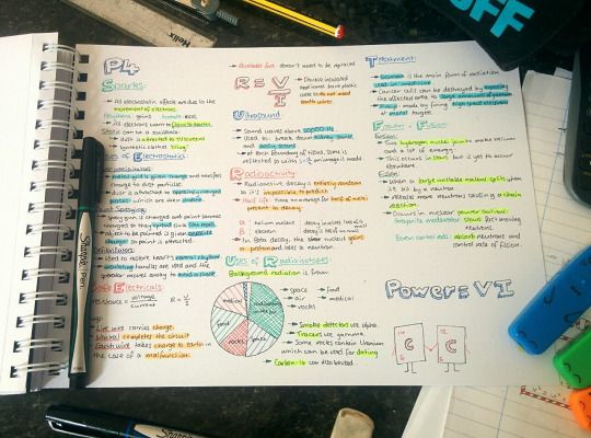 penandanotebook: Physics notes  I can't wait to give this subject up…