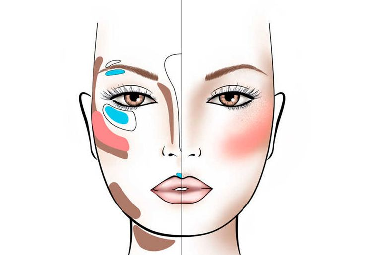 Contouring: come farlo in base alla forma del viso   Forme ...