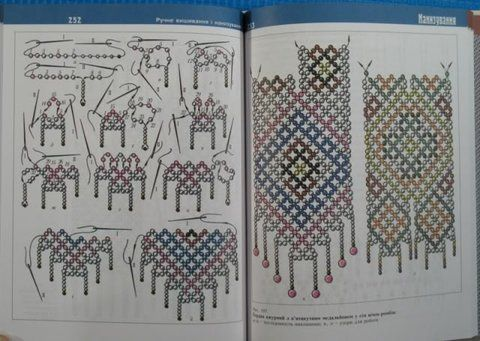 Post Horse uploaded this image to 'Embroidery/Litvinets'.  See the album on Photobucket.