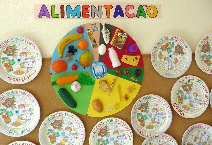 As frutas e os legumes de plástico da casinha das bonecas ajudaram na construção de uma grande roda de alimentos. Juntamos mais alguns que ...