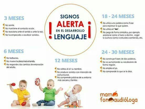 Signos de alerta en el desarrollo del lenguaje