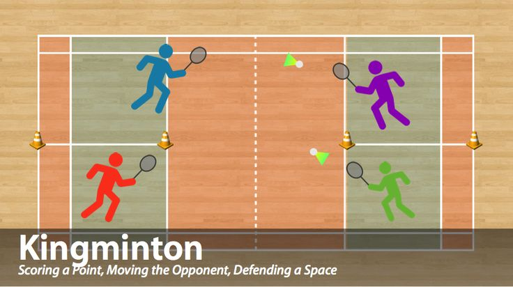 Kingminton is a fun net/wall game for your physical education classes. Click through to learn more about the rules, layers, tactics and learning outcomes this game focuses on! #physed