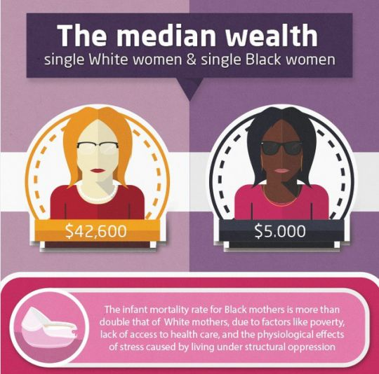 asian single women in locust gap The wealth gap for women of color • in 2007,  white black latino asian women men women men women men women  women and 14 percent of single.