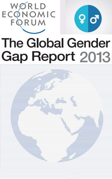 20 #BestCountriestoLive According to Global Gender Gap Report http://www.miratelinc.com/blog/20-best-countries-to-live-according-to-global-gender-gap-report/
