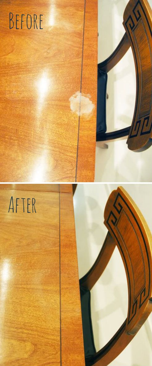 Remove White Heat Stains