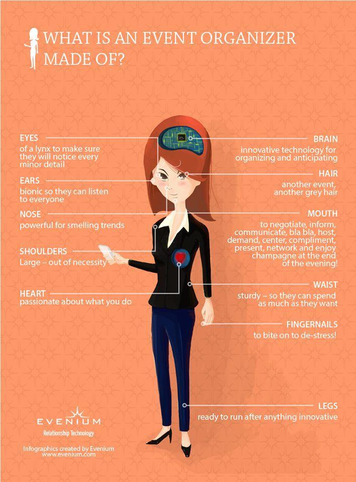 The Anatomy of an #Event #Planner. #eventspark.  www.eventspark.com