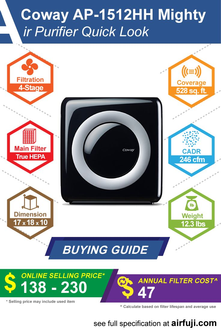 Coway AP1512HH Mighty air purifier review, price guide