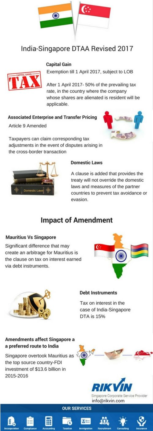 50 Best Doing Business In Singapore Images On Pinterest Business