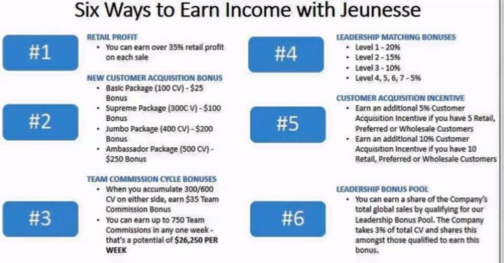 Ask me how to join my team and this AMAZING company