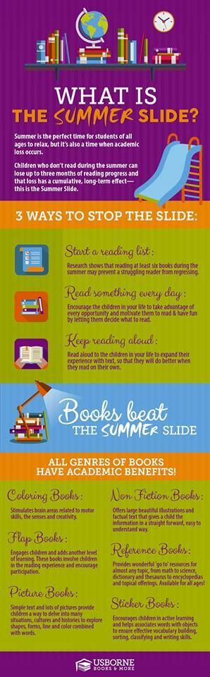 """Prevent the """"Summer Slide"""" for the kids in your life with Usborne Books & More! http://y4963.myubam.com"""