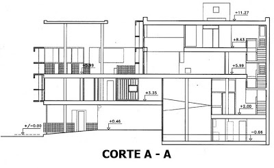 MY ARCHITECTURAL MOLESKINE®: LE CORBUSIER: CURUTCHET HOUSE