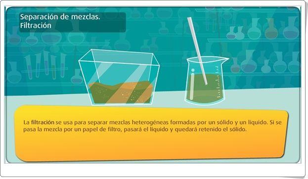 Separación De Mezclas Actividad Interactiva De Ciencias Naturales De Primaria Actividades Interactivas Separacion De Mezclas Ciencias Naturales