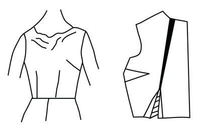 Illustrazione raffigurante modello alterazione del corpetto per bocca aperta scollatura