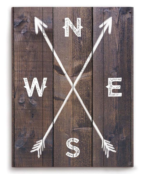 Look at this Cardinal Directions Wall Art on #zulily today!
