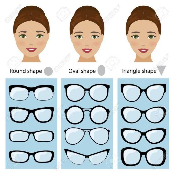 5 Schritte Zur Richtigen Brille Zu Deiner Gesichtsform Oculos