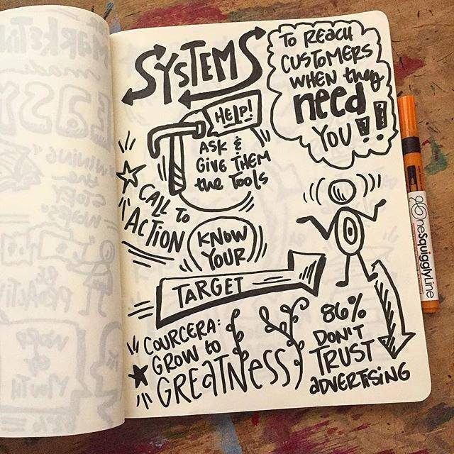 If I'm taking notes at your #workshop, they will be visual! #visualthinking #creativity http://t.co/ro39Y8UKEs