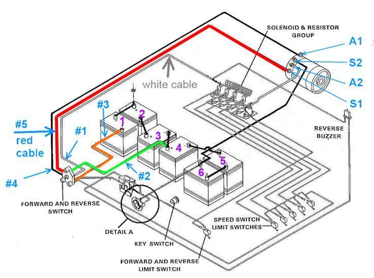 mid 90s club car ds runs without key on club car wiring diagram 36 volt club  car wiring diagram in 2020 | Club car golf cart, Electric golf cart, Golf  cart partsPinterest
