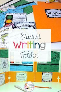 These writing folders are an integral part of any writers workshop. These little writing offices provide students with a personalized tool to help guide them through the writing process with writing anchor charts and tips close at hand for students to use