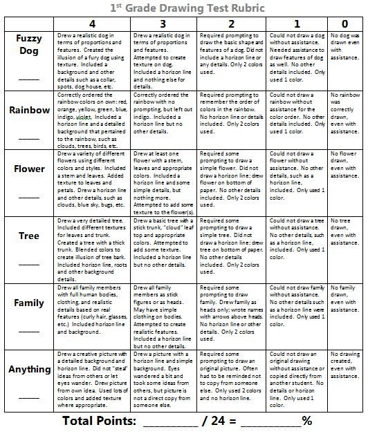 Line Drawing Rubric : Best images about assessment rubrics handouts posters
