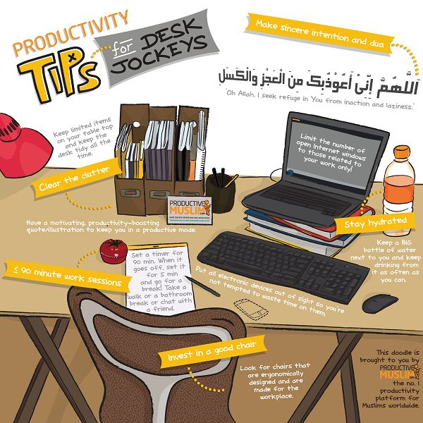 [Doodle of the Month] Productivity Tips for Desk Jockeys - Productive Muslim