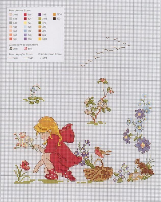 Le Petit Chaperon Rouge, Hélène le Berre