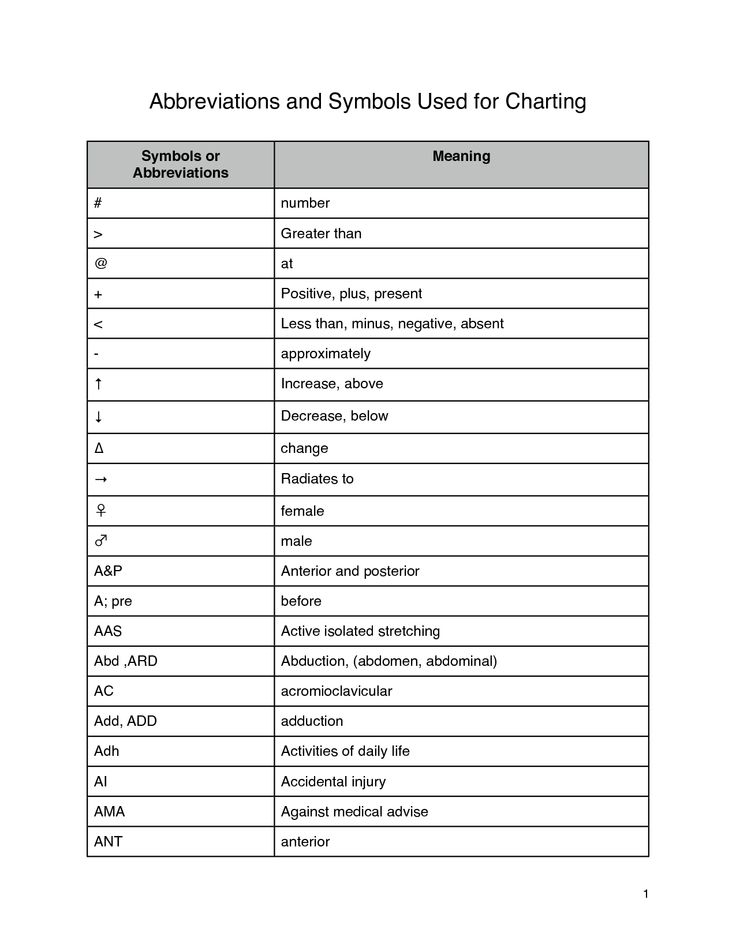 Best Medical Terminology Images On   Medical