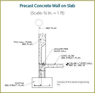 precast concrete wall on slab design