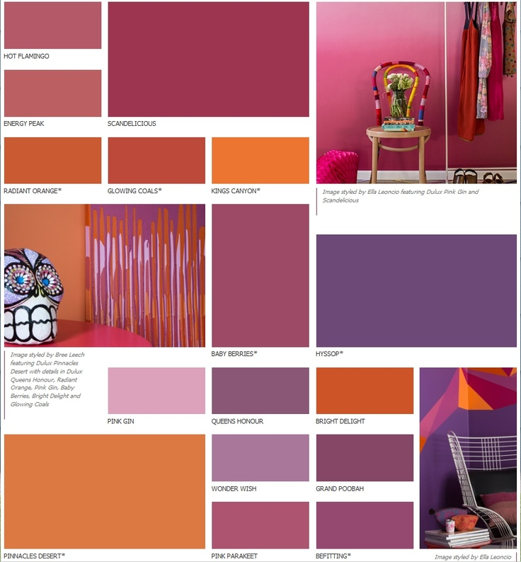 Dulux Blur Yes Exactly What I Want Front Living Room Pinterest