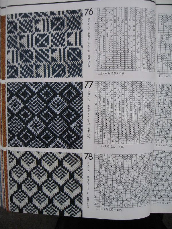 437 best knitting machine à tricoter images on Pinterest   Cards ...