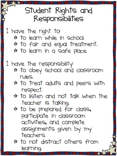 Great ideas for teaching Classroom Management Posters