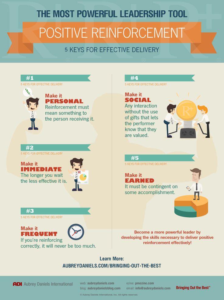 Best Behavior Fact Sheet Images On   Behavior